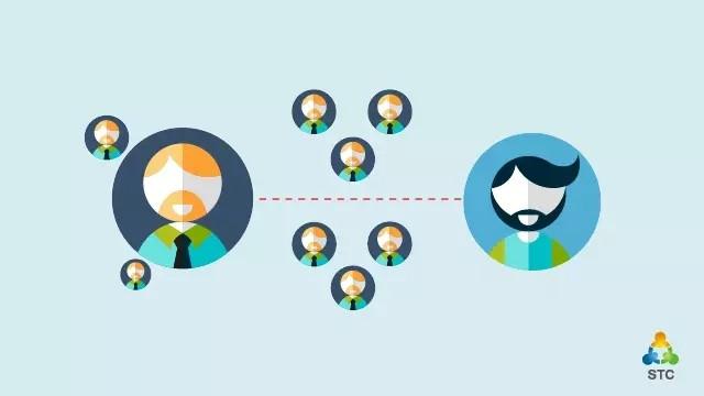 Focussend 营销自动化 邮件营销 EDM 人工智能