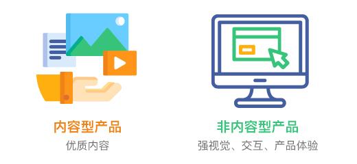 Focussend 营销自动化 邮件营销 EDM 微信裂变