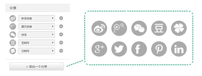 Focussend 邮件营销 EDM营销 Editor 模板编辑器